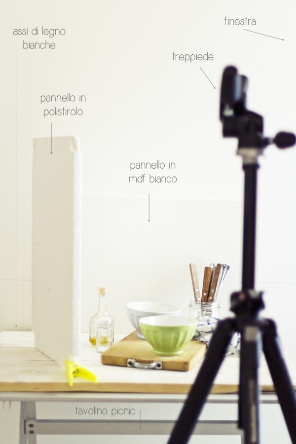 How to - Dietro le quinte